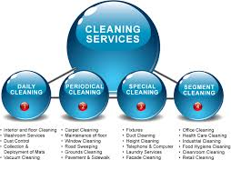our-cleaning-services